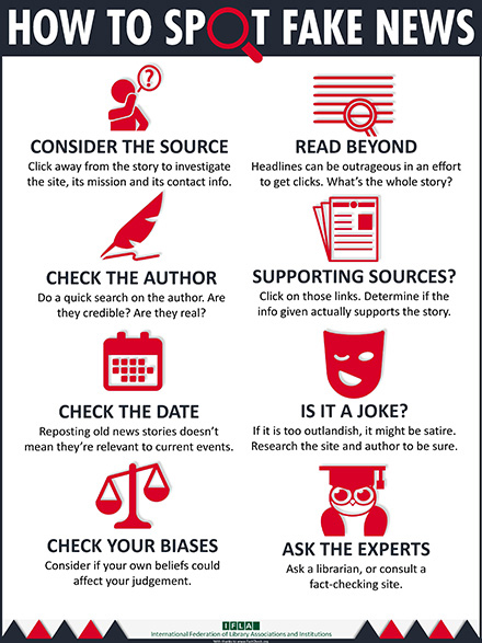 How To Spot Fake News Infographic from IFLA: Consider the Source, Read Beyond, Check the Author, Supporting Sources?, Check the Date, Is It a Joke?, Check Your Biases, Ask the Experts